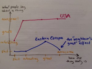 usa_vs_eastern_europe